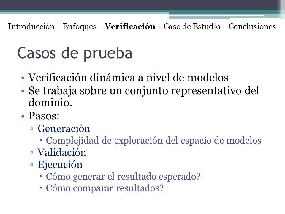 Casos de prueba Verificación dinámica a nivel de modelos Se trabaja sobre un conjunto representativo del dominio. Pasos: Generación Complejidad de exp