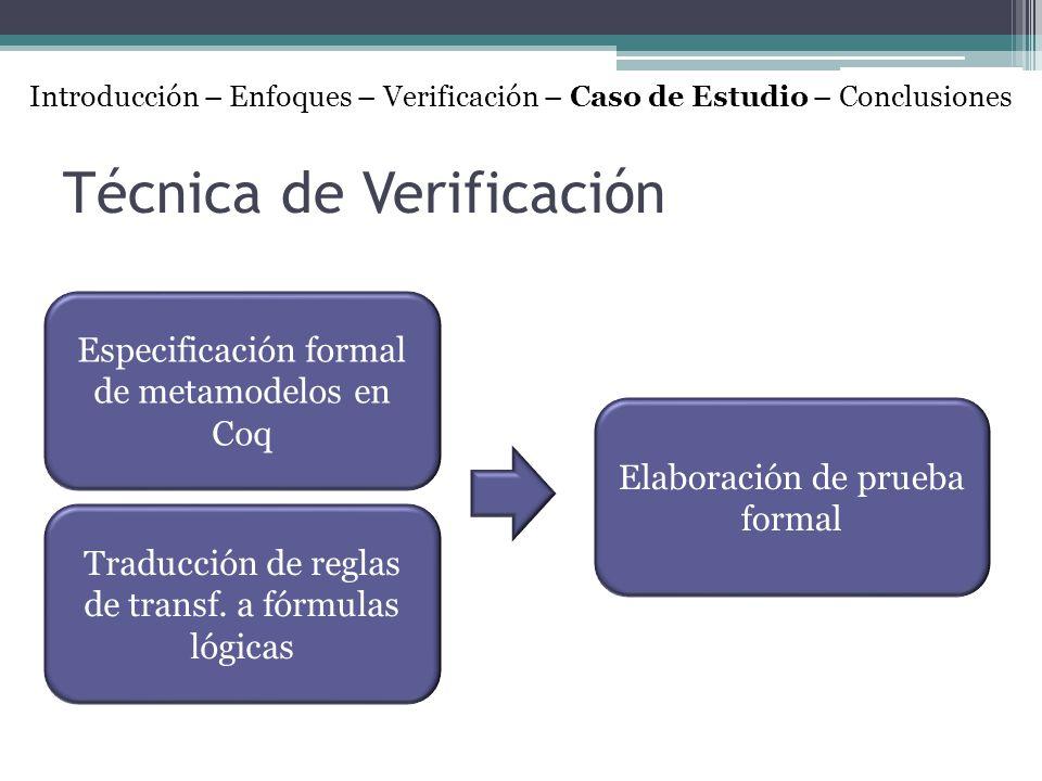 Técnica de Verificación Introducción – Enfoques – Verificación – Caso de Estudio – Conclusiones Especificación formal de metamodelos en Coq Traducción