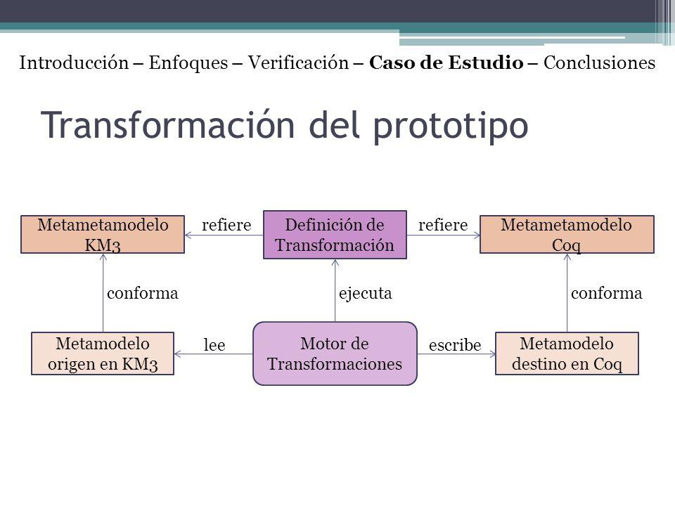 Transformación del prototipo Introducción – Enfoques – Verificación – Caso de Estudio – Conclusiones refiere escribe Metametamodelo KM3 Metametamodelo