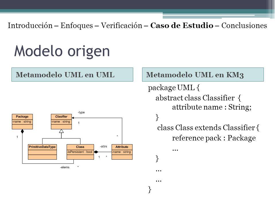Modelo origen Metamodelo UML en UMLMetamodelo UML en KM3 package UML { abstract class Classifier { attribute name : String; } class Class extends Clas