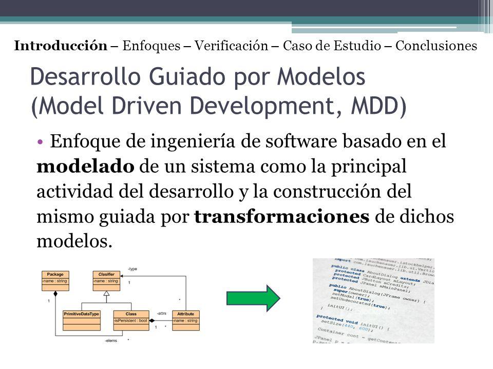 refiere escribe Transformación de modelos Metamodelo OrigenMetamodelo Destino Definición de Transformación Motor de Transformaciones Modelo DestinoModelo Origen conforma ejecuta lee Introducción – Enfoques – Verificación – Caso de Estudio – Conclusiones