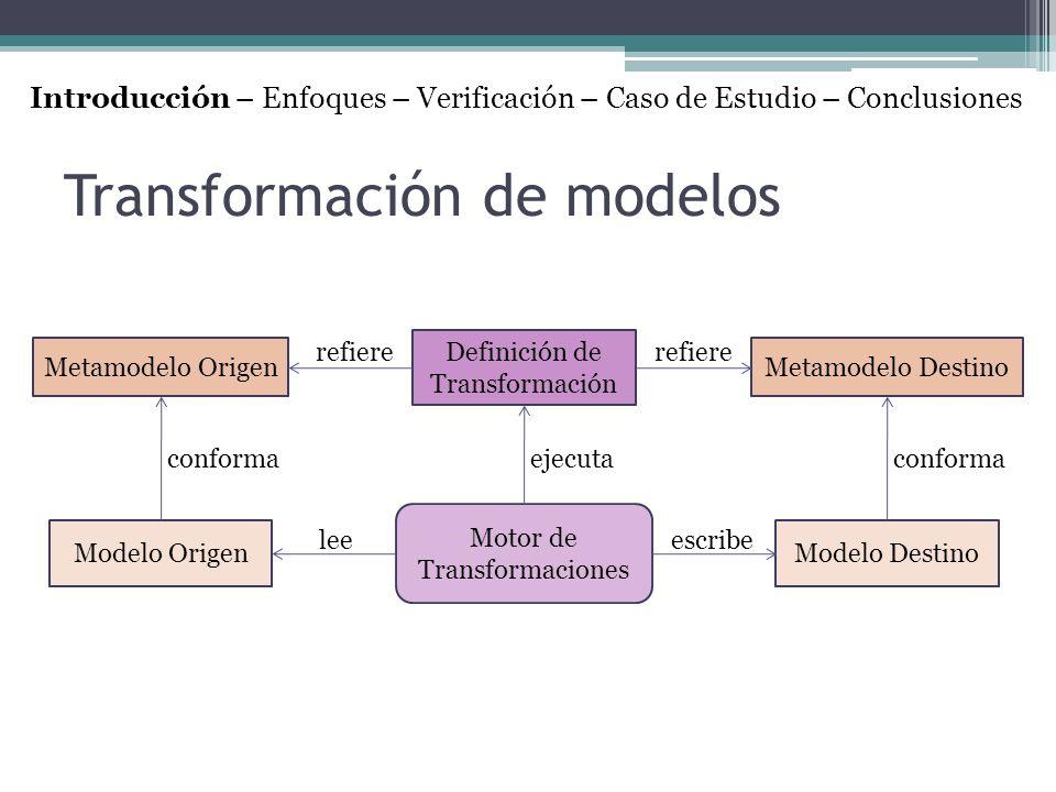 refiere escribe Transformación de modelos Metamodelo OrigenMetamodelo Destino Definición de Transformación Motor de Transformaciones Modelo DestinoMod