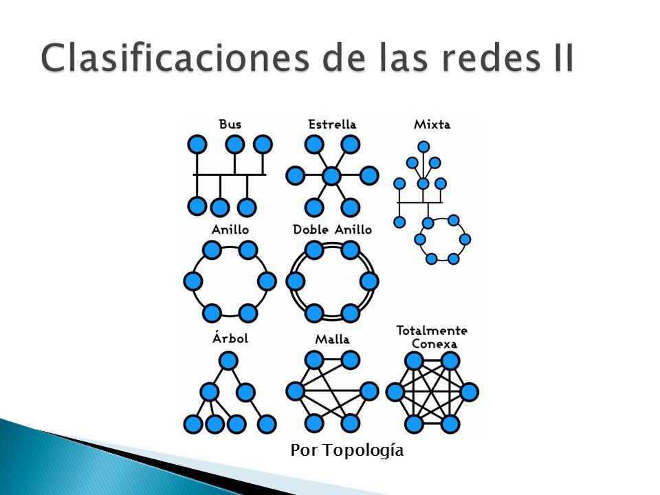 Por Topología