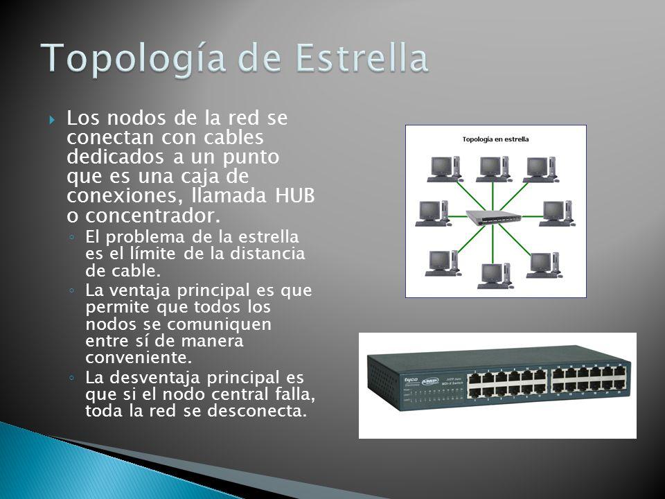 Los nodos de la red se conectan con cables dedicados a un punto que es una caja de conexiones, llamada HUB o concentrador. El problema de la estrella