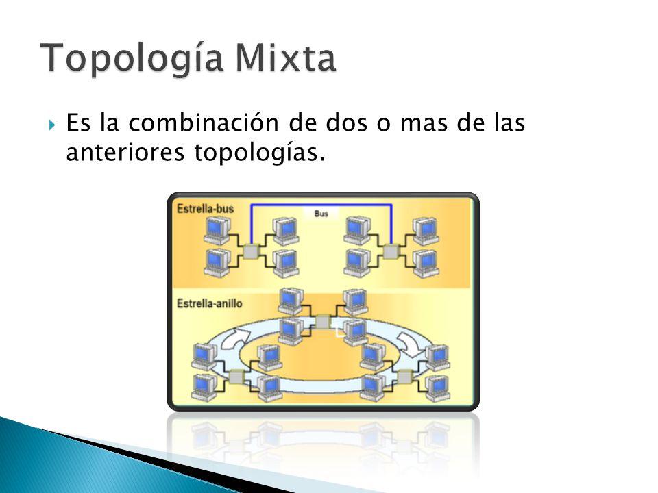 Es la combinación de dos o mas de las anteriores topologías.