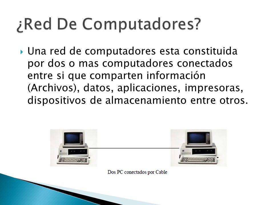 Una red de computadores esta constituida por dos o mas computadores conectados entre si que comparten información (Archivos), datos, aplicaciones, impresoras, dispositivos de almacenamiento entre otros.