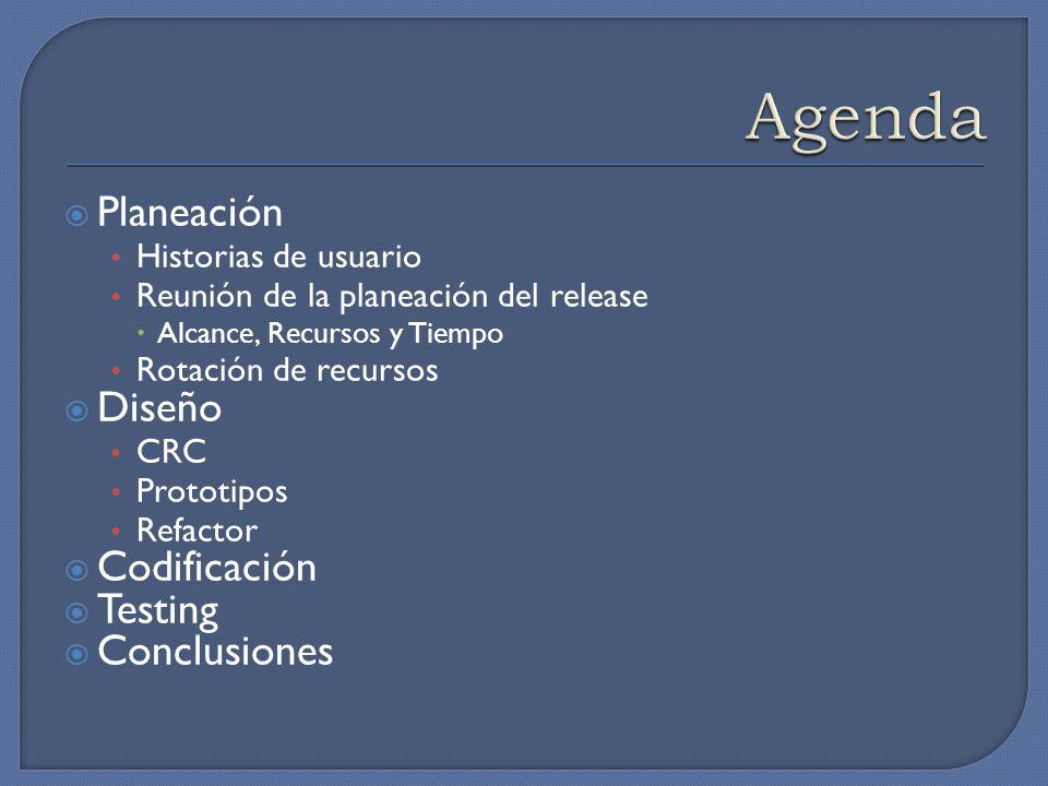 Planeación Historias de usuario Reunión de la planeación del release Alcance, Recursos y Tiempo Rotación de recursos Diseño CRC Prototipos Refactor Co