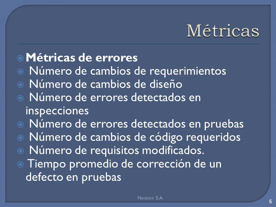 Métricas de errores Número de cambios de requerimientos Número de cambios de diseño Número de errores detectados en inspecciones Número de errores det