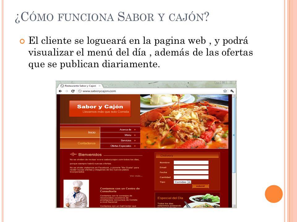El cliente tiene la opción de pedir su solo su menú o con alguna bebida.