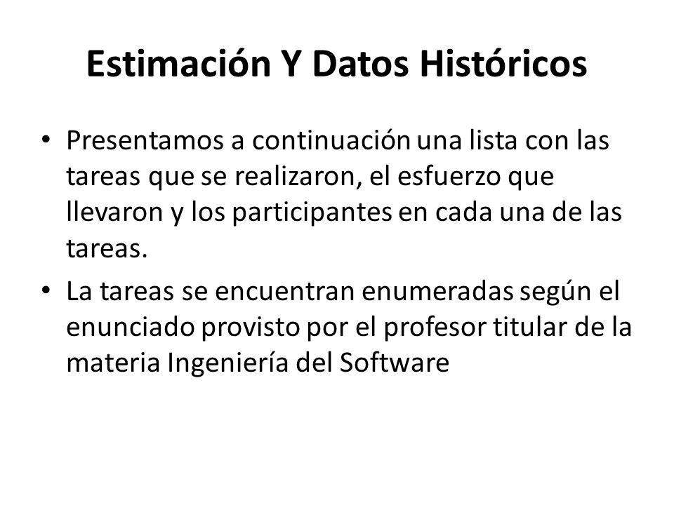 Estimación Y Datos Históricos Presentamos a continuación una lista con las tareas que se realizaron, el esfuerzo que llevaron y los participantes en cada una de las tareas.