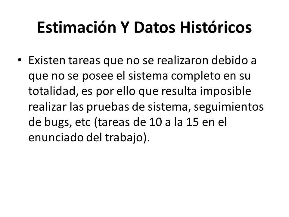 Estimación Y Datos Históricos Existen tareas que no se realizaron debido a que no se posee el sistema completo en su totalidad, es por ello que resulta imposible realizar las pruebas de sistema, seguimientos de bugs, etc (tareas de 10 a la 15 en el enunciado del trabajo).