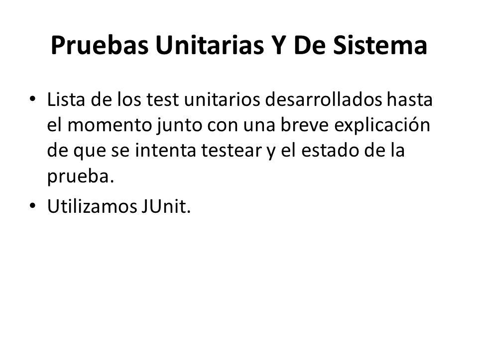 Pruebas Unitarias Y De Sistema Lista de los test unitarios desarrollados hasta el momento junto con una breve explicación de que se intenta testear y el estado de la prueba.