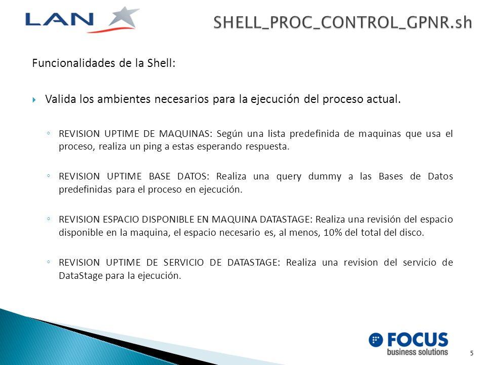 Funcionalidades de la Shell: Valida los ambientes necesarios para la ejecución del proceso actual.