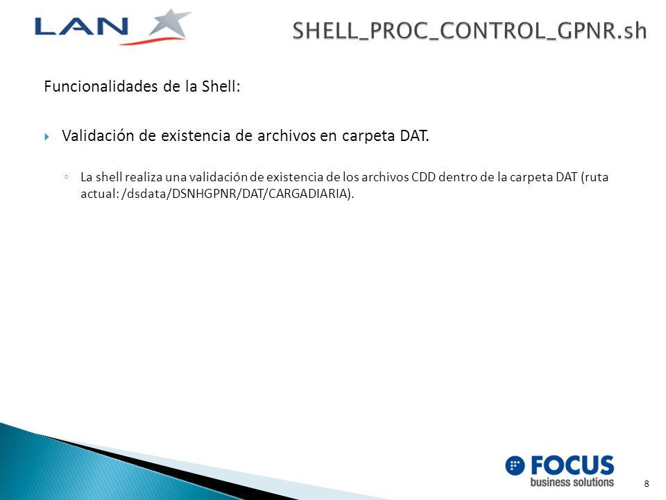 Funcionalidades de la Shell: Validación de existencia de archivos en carpeta DAT.