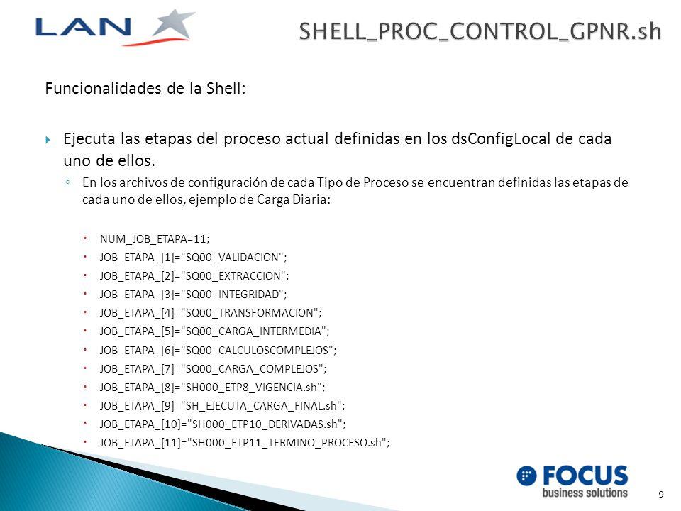 Funcionalidades de la Shell: Ejecuta las etapas del proceso actual definidas en los dsConfigLocal de cada uno de ellos.