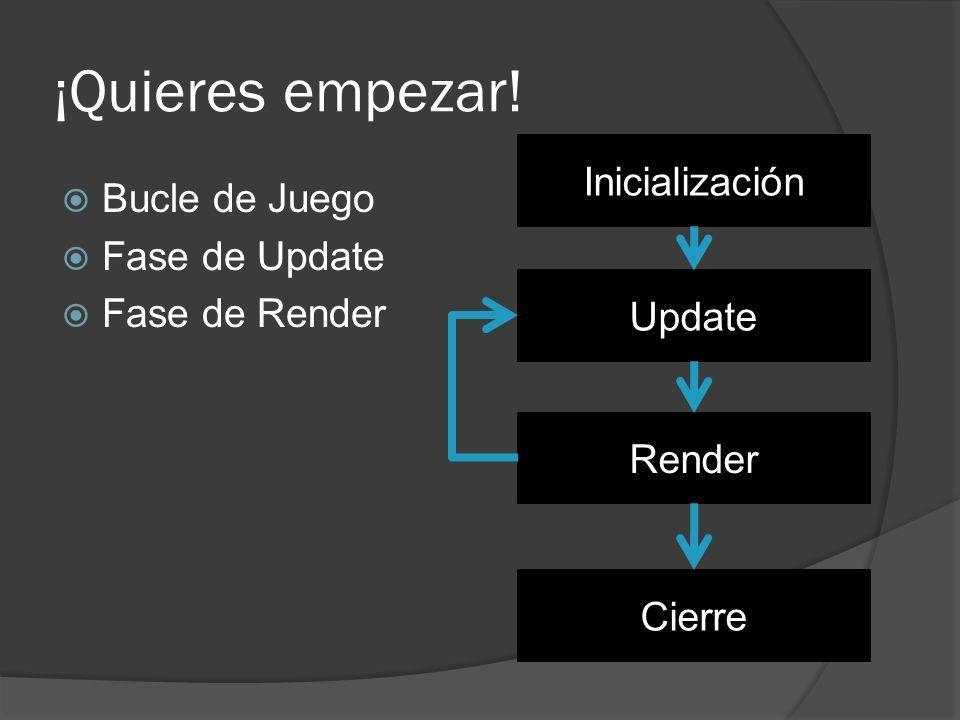 ¡Quieres empezar! Bucle de Juego Fase de Update Fase de Render Inicialización Update Render Cierre