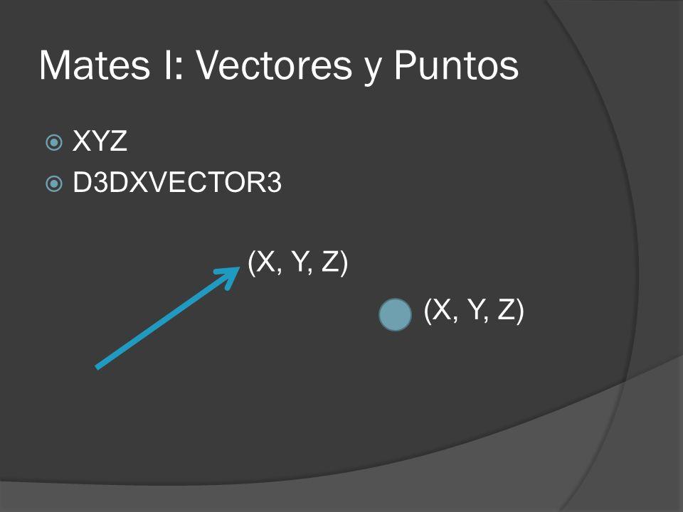 Mates I: Vectores y Puntos XYZ D3DXVECTOR3 (X, Y, Z)