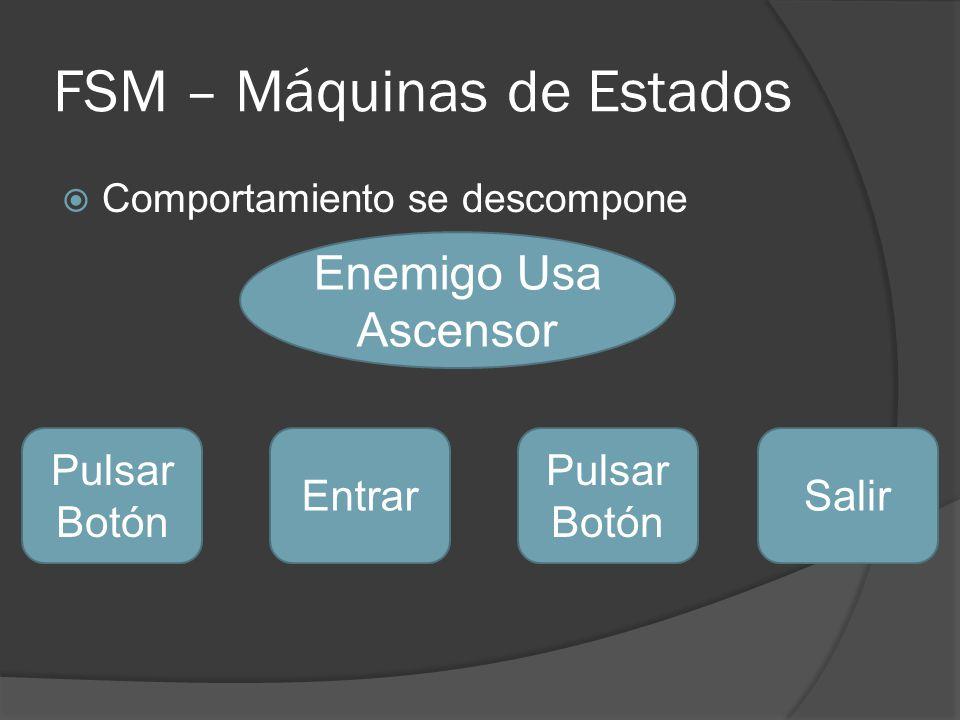 FSM – Máquinas de Estados Comportamiento se descompone Enemigo Usa Ascensor Pulsar Botón Entrar Pulsar Botón Salir