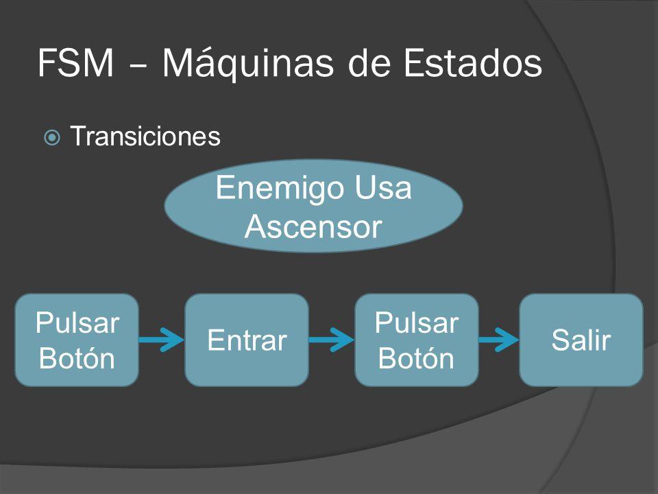 FSM – Máquinas de Estados Transiciones Enemigo Usa Ascensor Pulsar Botón Entrar Pulsar Botón Salir