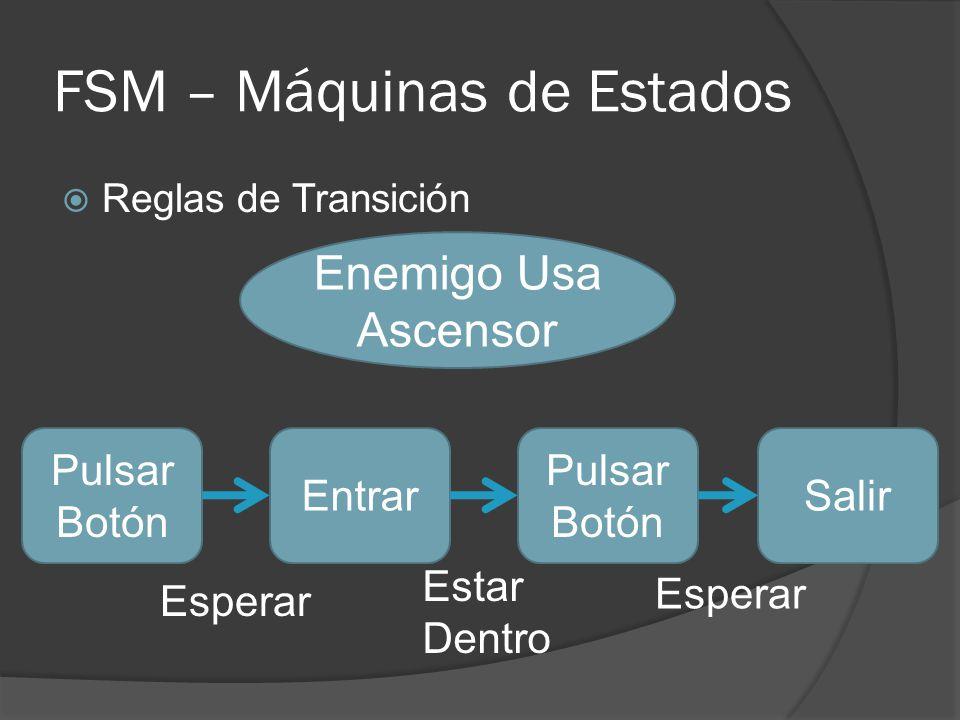 FSM – Máquinas de Estados Reglas de Transición Enemigo Usa Ascensor Pulsar Botón Entrar Pulsar Botón Salir Esperar Estar Dentro Esperar