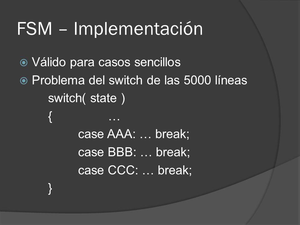 FSM – Implementación Válido para casos sencillos Problema del switch de las 5000 líneas switch( state ) {… case AAA: … break; case BBB: … break; case