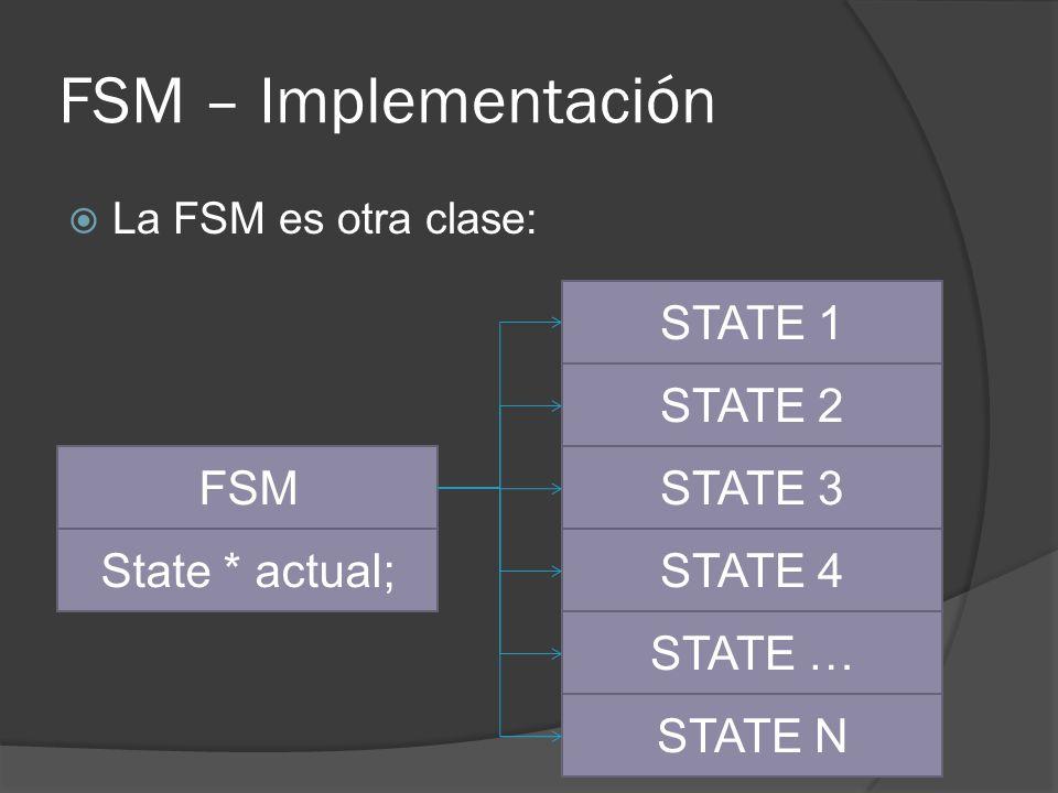 FSM – Implementación La FSM es otra clase: STATE 1 STATE 2 STATE 3 STATE 4 STATE … STATE N FSM State * actual;