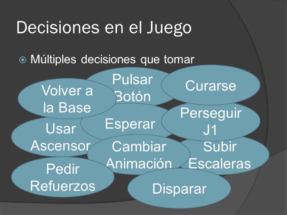 Decisiones en el Juego Múltiples decisiones que tomar Usar Ascensor Pulsar Botón Subir Escaleras Esperar Perseguir J1 Volver a la Base Cambiar Animaci