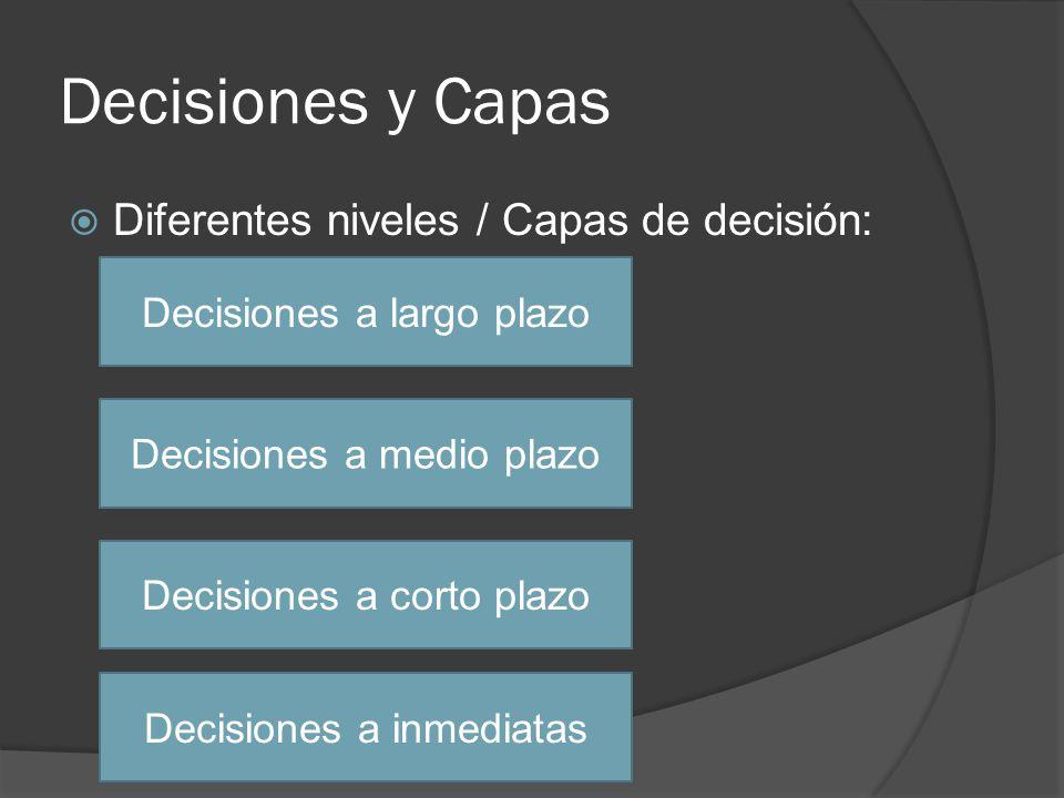 Decisiones y Capas Diferentes niveles / Capas de decisión: Decisiones a largo plazo Decisiones a medio plazo Decisiones a corto plazo Decisiones a inm