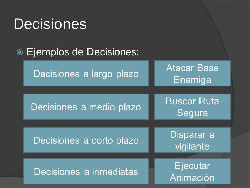 Decisiones Ejemplos de Decisiones: Decisiones a largo plazo Decisiones a medio plazo Decisiones a corto plazo Atacar Base Enemiga Buscar Ruta Segura D