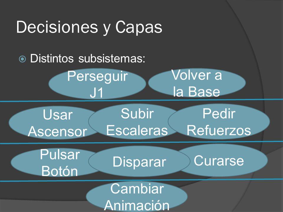 Decisiones y Capas Distintos subsistemas: Usar Ascensor Pulsar Botón Subir Escaleras Perseguir J1 Volver a la Base Cambiar Animación Curarse Pedir Ref