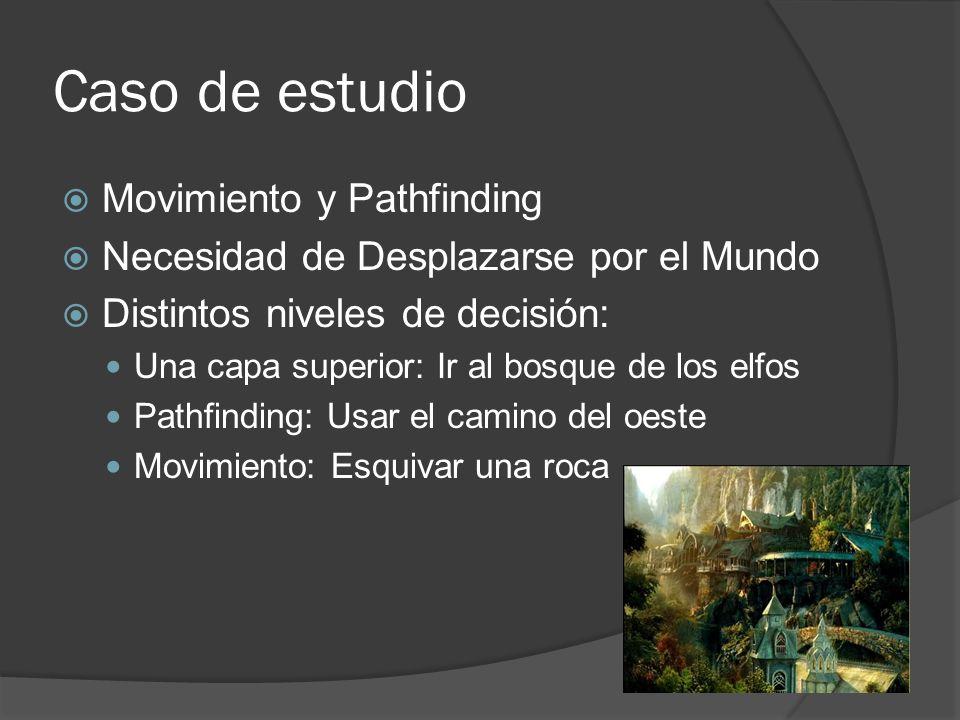 Caso de estudio Movimiento y Pathfinding Necesidad de Desplazarse por el Mundo Distintos niveles de decisión: Una capa superior: Ir al bosque de los e