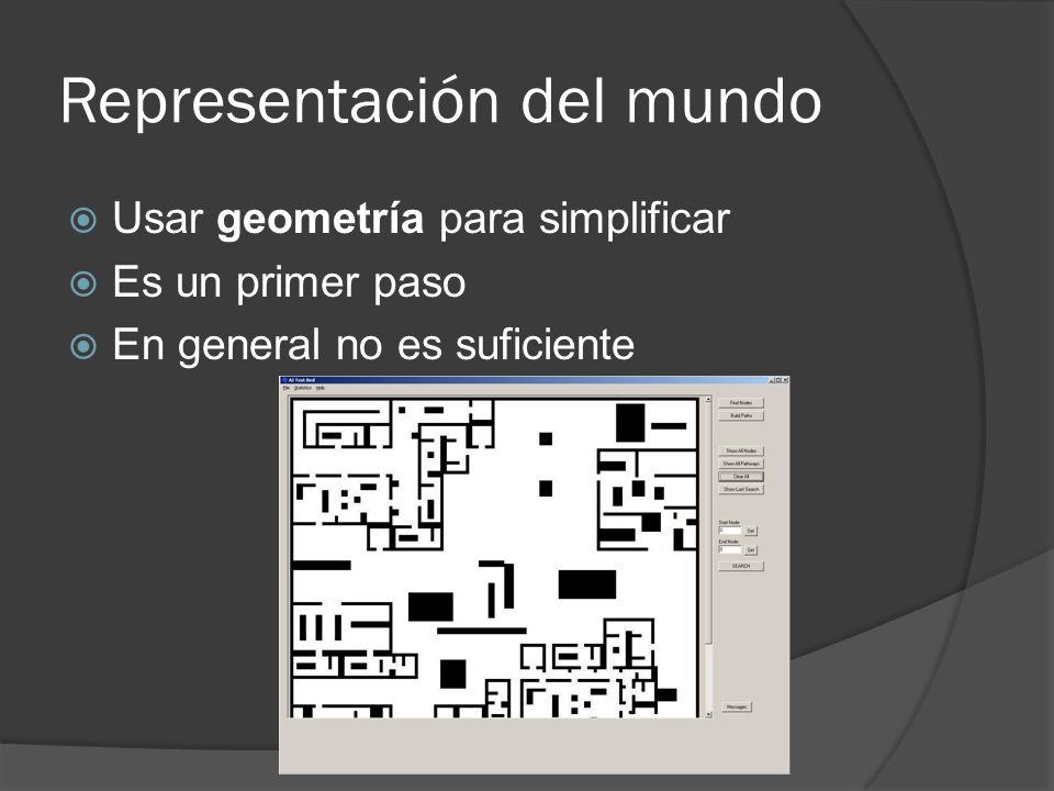 Representación del mundo Usar geometría para simplificar Es un primer paso En general no es suficiente