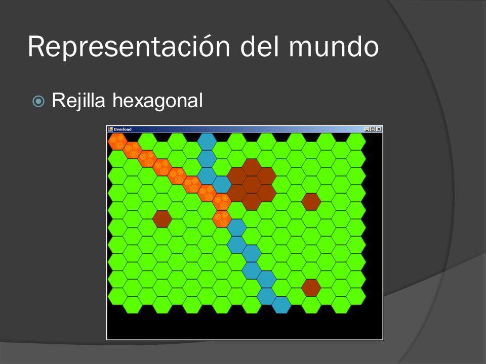 Representación del mundo Rejilla hexagonal