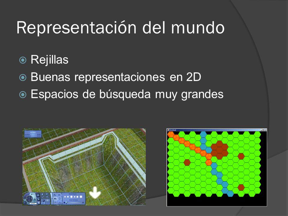 Representación del mundo Rejillas Buenas representaciones en 2D Espacios de búsqueda muy grandes
