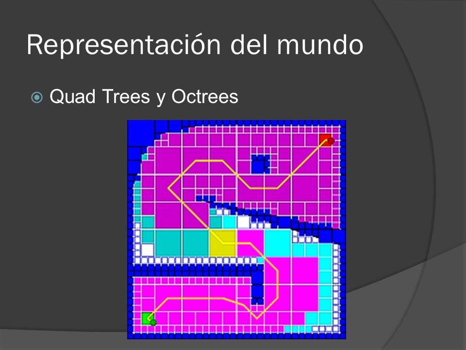 Representación del mundo Quad Trees y Octrees