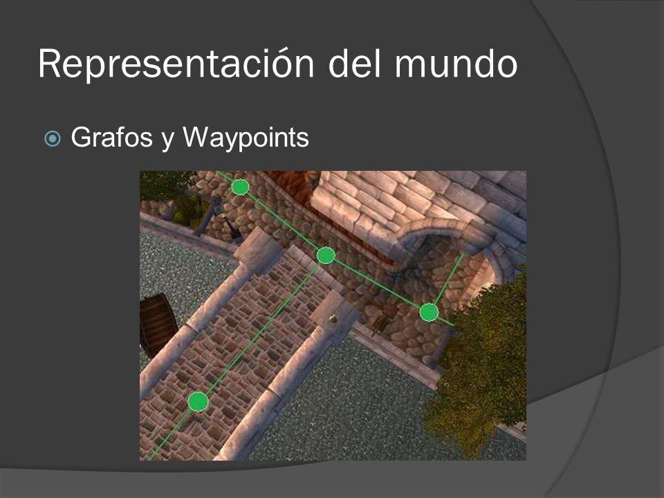 Representación del mundo Grafos y Waypoints