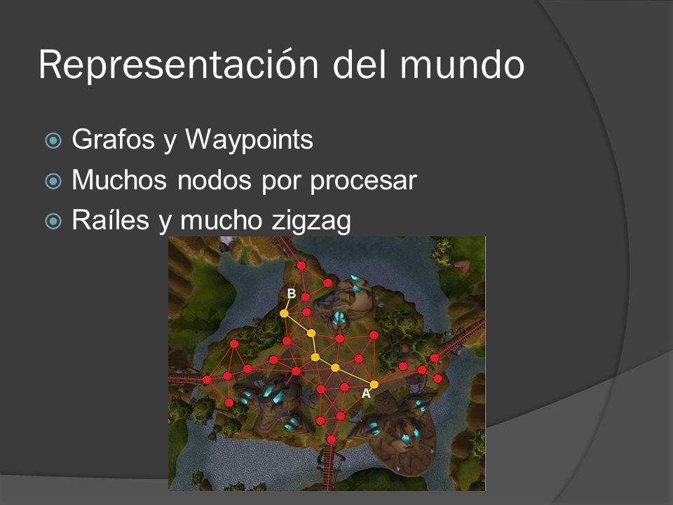 Representación del mundo Grafos y Waypoints Muchos nodos por procesar Raíles y mucho zigzag