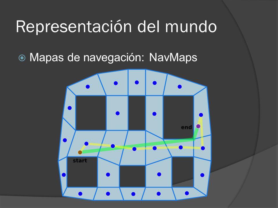 Representación del mundo Mapas de navegación: NavMaps