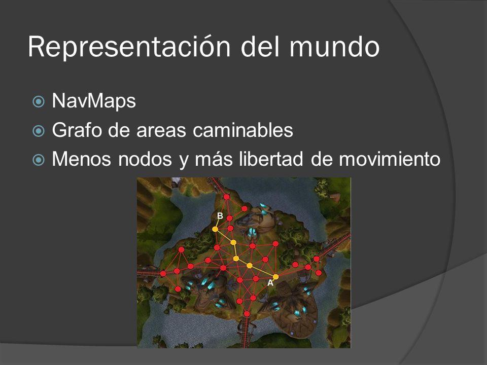 Representación del mundo NavMaps Grafo de areas caminables Menos nodos y más libertad de movimiento