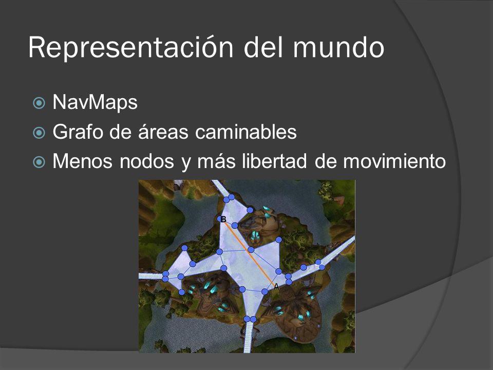 Representación del mundo NavMaps Grafo de áreas caminables Menos nodos y más libertad de movimiento