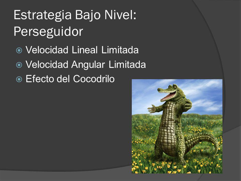 Estrategia Bajo Nivel: Perseguidor Velocidad Lineal Limitada Velocidad Angular Limitada Efecto del Cocodrilo
