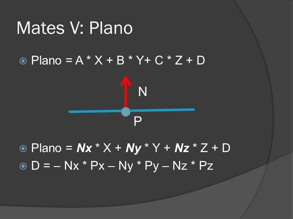 Mates V: Plano Plano = A * X + B * Y+ C * Z + D Plano = Nx * X + Ny * Y + Nz * Z + D D = – Nx * Px – Ny * Py – Nz * Pz N P