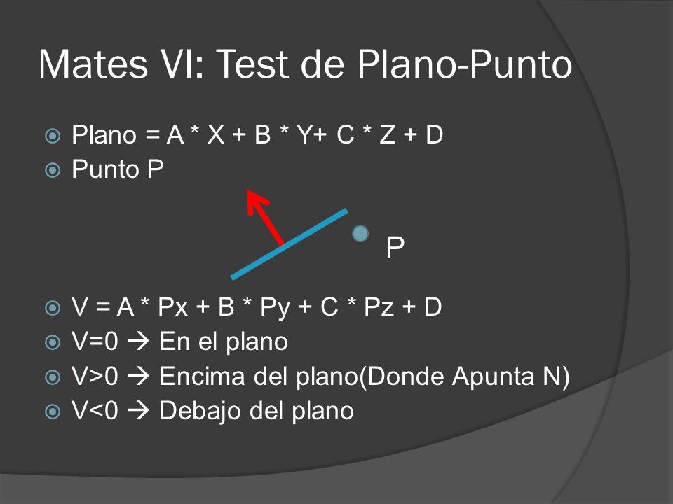 Mates VI: Test de Plano-Punto Plano = A * X + B * Y+ C * Z + D Punto P V = A * Px + B * Py + C * Pz + D V=0 En el plano V>0 Encima del plano(Donde Apu