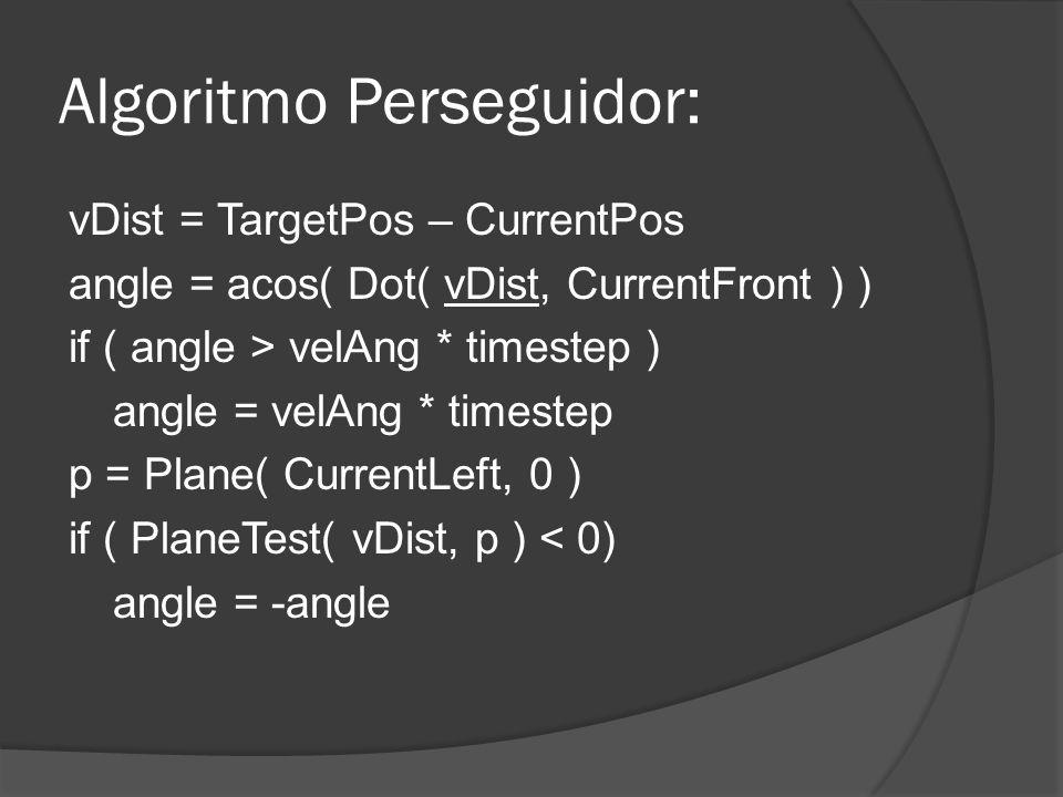 Algoritmo Perseguidor: vDist = TargetPos – CurrentPos angle = acos( Dot( vDist, CurrentFront ) ) if ( angle > velAng * timestep ) angle = velAng * tim