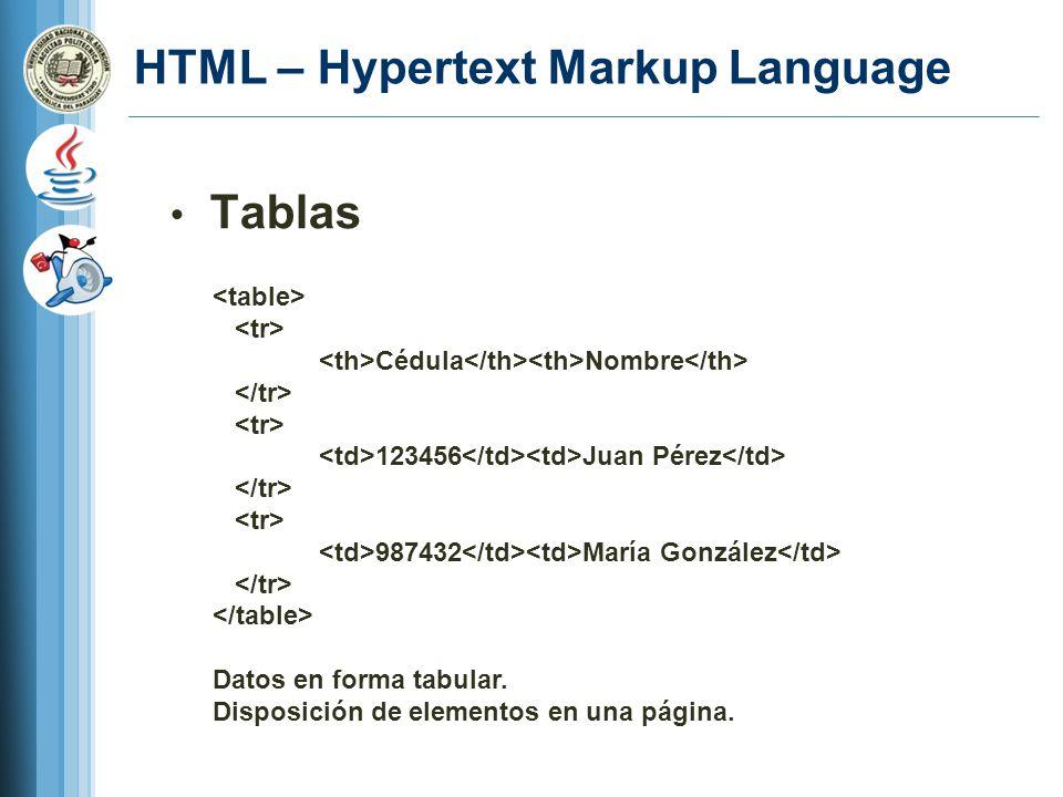 HTML – Hypertext Markup Language Tablas Cédula Nombre 123456 Juan Pérez 987432 María González Datos en forma tabular.