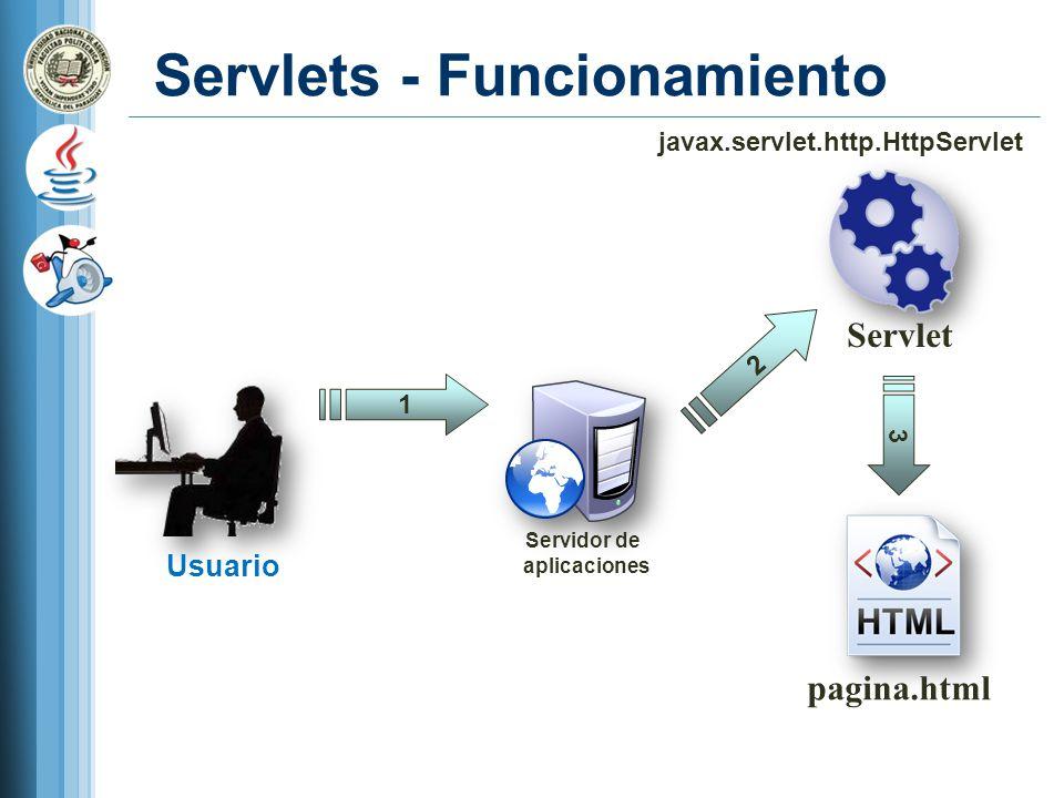 Servlets - Funcionamiento Servlet pagina.html 1 Usuario Servidor de aplicaciones 2 3 javax.servlet.http.HttpServlet