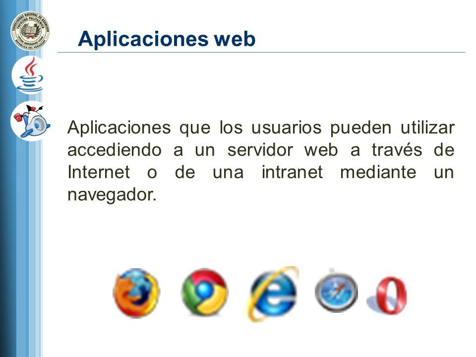 Estructura de una App Web.war (Web Application Archive)