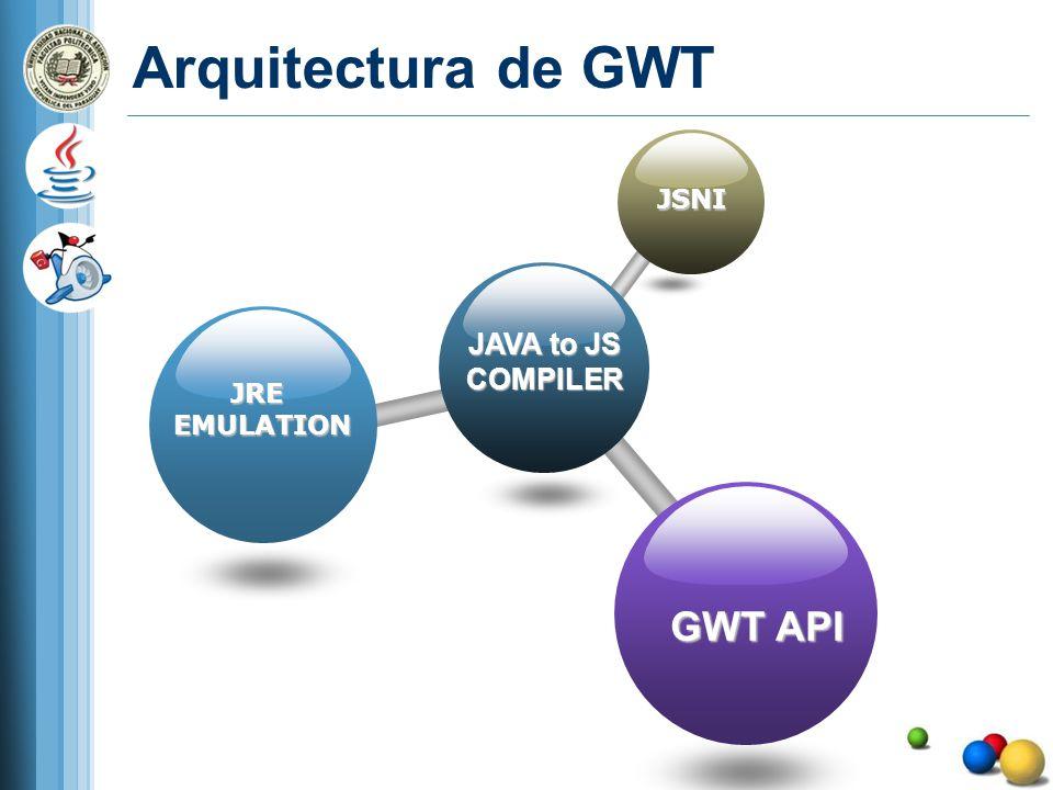 Arquitectura de GWT JAVA to JS COMPILER JSNI JREEMULATION GWT API