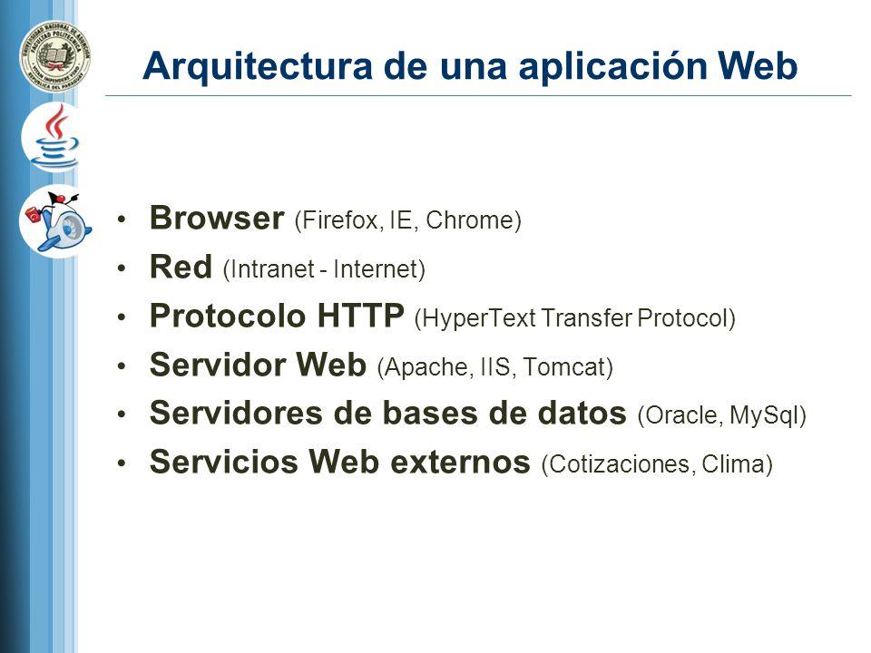 Servlets - Funcionamiento Servlet 1 Usuario Servidor de aplicaciones 2 javax.servlet.http.HttpServlet