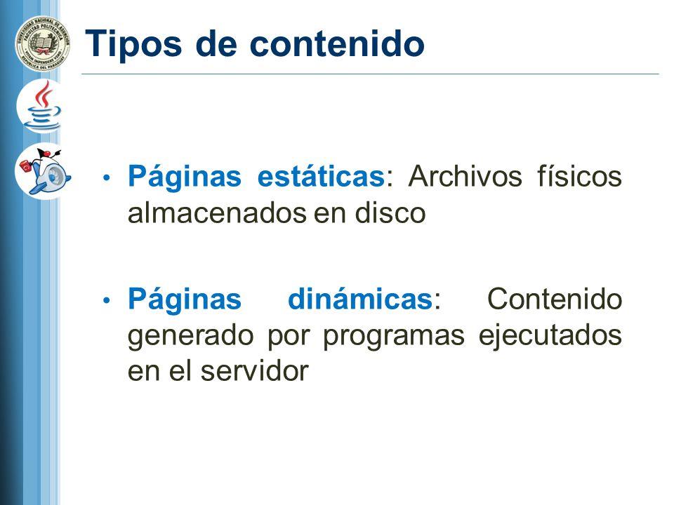 Tipos de contenido Páginas estáticas: Archivos físicos almacenados en disco Páginas dinámicas: Contenido generado por programas ejecutados en el servidor